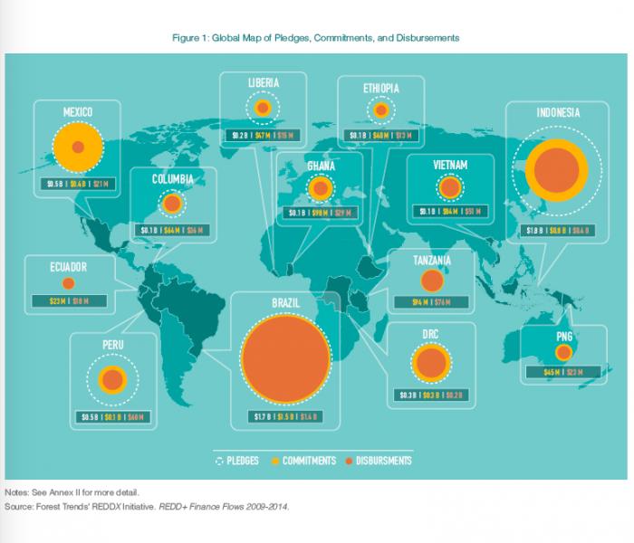 global map of pledges commitments and disbursements