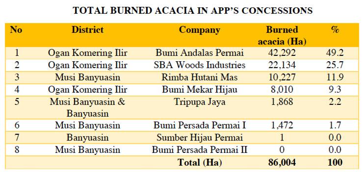 app-chart
