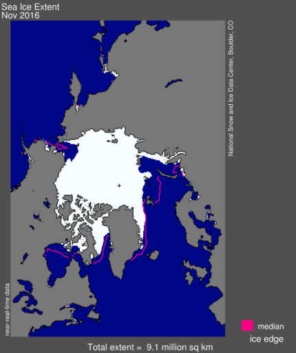 Arctic sea ice extent for November 2016 was 9.08 million square kilometers (3.51 million square miles). The magenta line shows the 1981 to 2010 median extent for the month. The black cross indicates the geographic North Pole. Sea Ice Index data. About the data Credit: National Snow and Ice Data Center