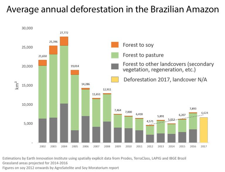 deforestation and climate change pdf