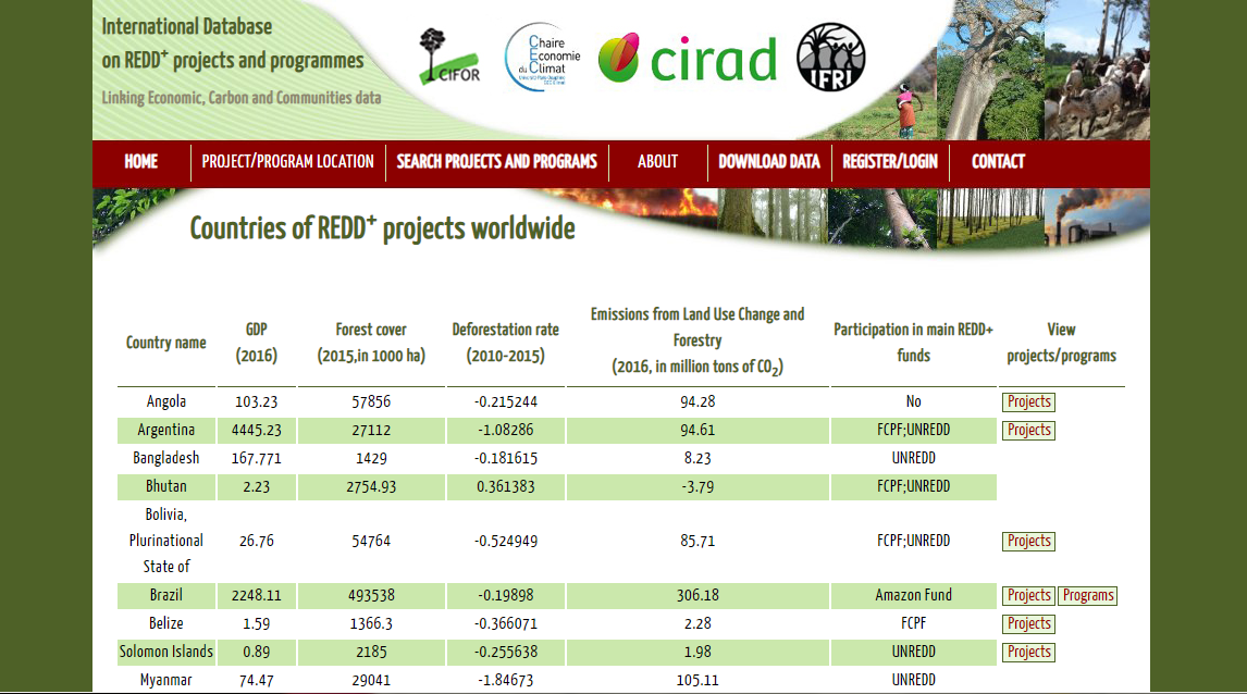 Screenshot of the list of REDD+ projects on the ID-RECCO website. Clicking the buttons to the right of the table bring up the projects for each country. Image courtesy of CIFOR.