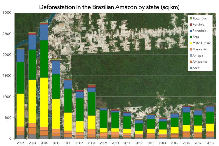 Brazilian Amazon deforestation 2002-2018. Image via Mongabay.