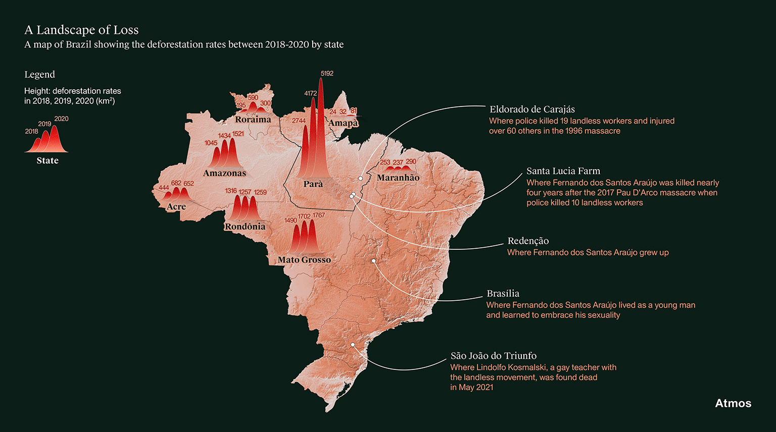 A map of Brazil showing the deforestation rates between 2018-2020 by state, as well as locations mentioned throughout the story. Data by Brazil National Institute for Space Research.