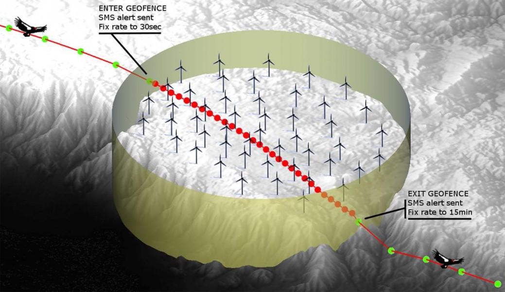 geofence schematic_