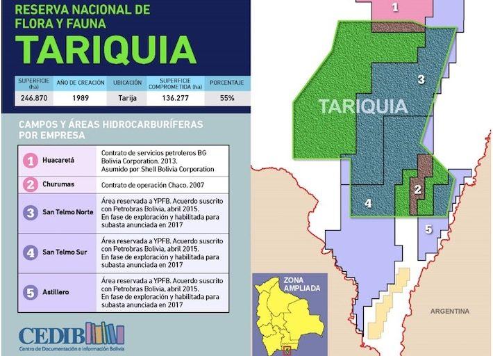Mapa de las actividades hidrocarburíferas en la Reserva Tariquía. Imagen: Cortesía Cedib.