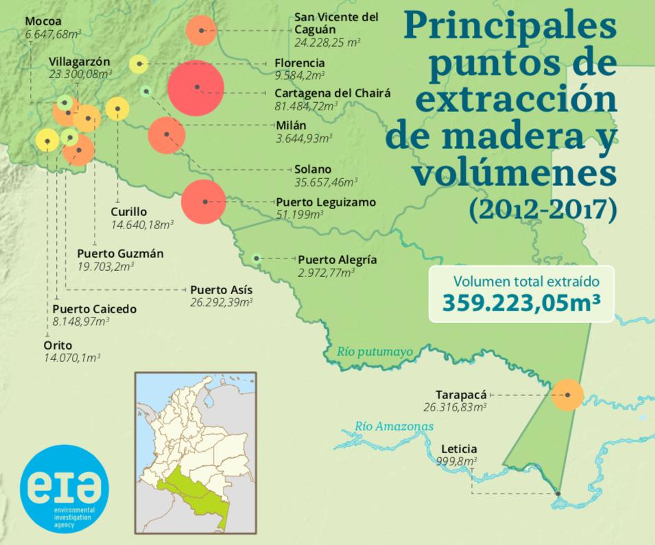 Volumen bruto de madera extraída en los municipios o corregimientos reportados como punto de origen en los salvoconductos de movilización. Infografía: EIA.