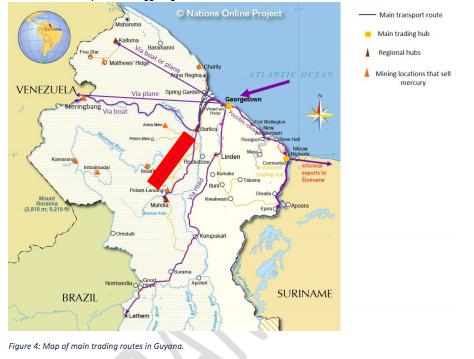 Mapa del comercio de mercurio en Guyana. Fuente: UICN-NL