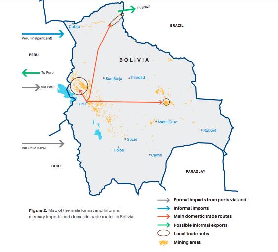 Mapa de las zonas mineras de Bolivia y las rutas de transporte del mercurio. Fuente: UICN-NL
